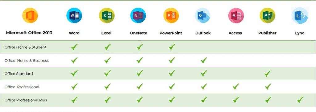 Microsoft-Office-2013-Word-Excel-Outlook-Powerpoint-Access-Publisher.jpg