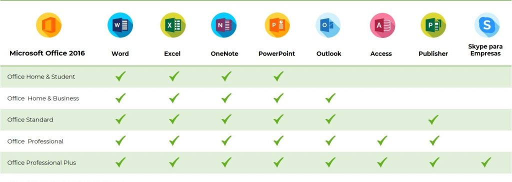 Microsoft-Office-2016-Word-Excel-Outlook-Powerpoint-Access-Publisher.jpg