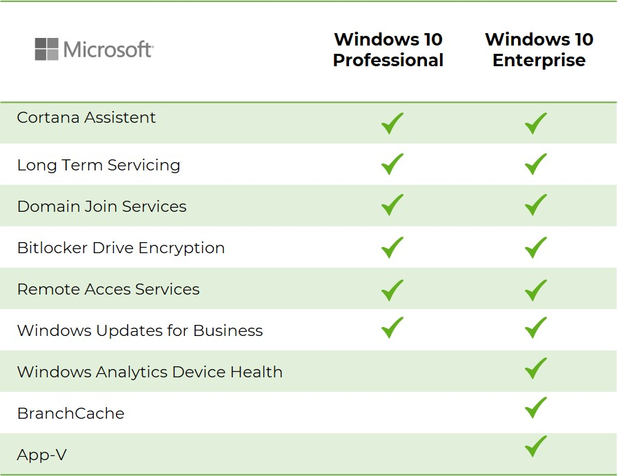 windows-10-professional-enterprise-microsoft-differences.jpg