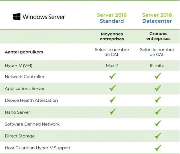 Windows-server-2016-standard-datacenter-microsoft-olp.jpg