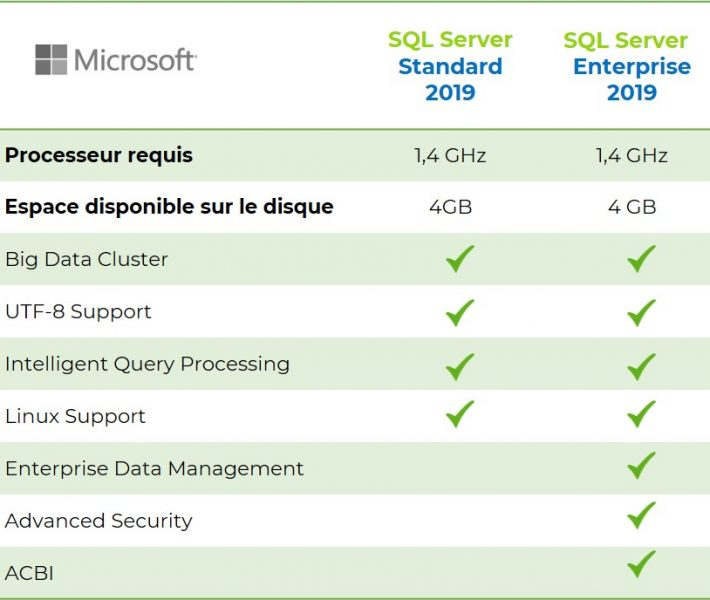sql-server-2019-standard-enterprise-difference.jpg